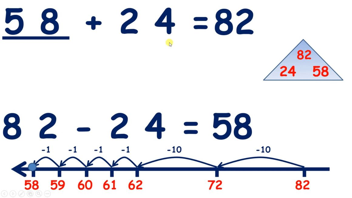 Solve missing number problems for addition and subtraction with two-digit numbers