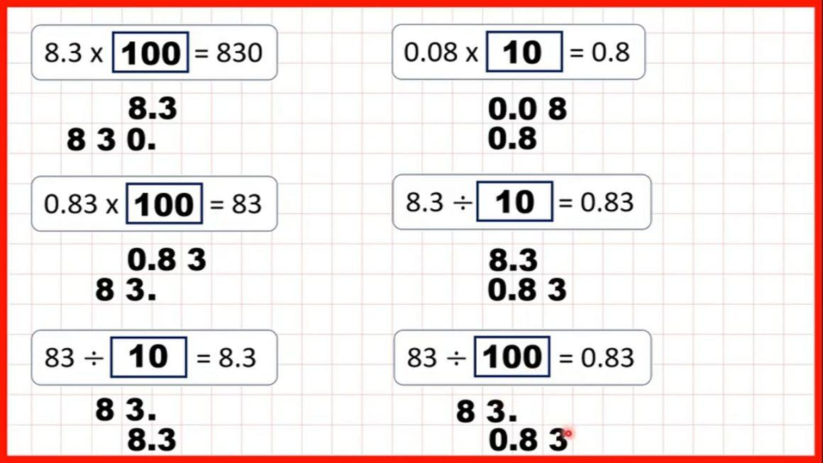 Solve missing number problems for decimal multiplication – division by 10 or 100