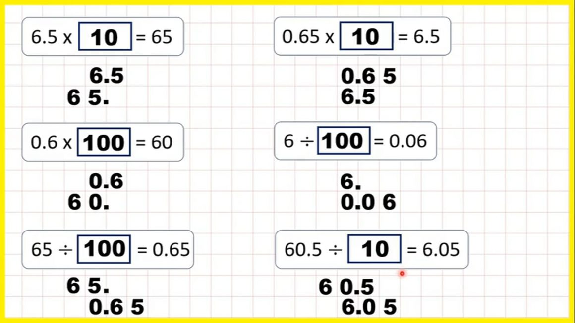 Solve missing number problems for multiplication and division of decimals by 10 or 100 – Your Turn