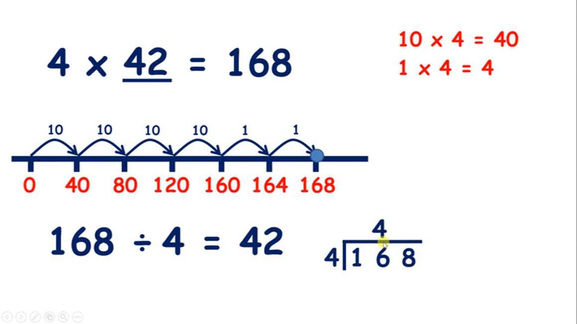 Solve missing number problems – __ x U  HTU