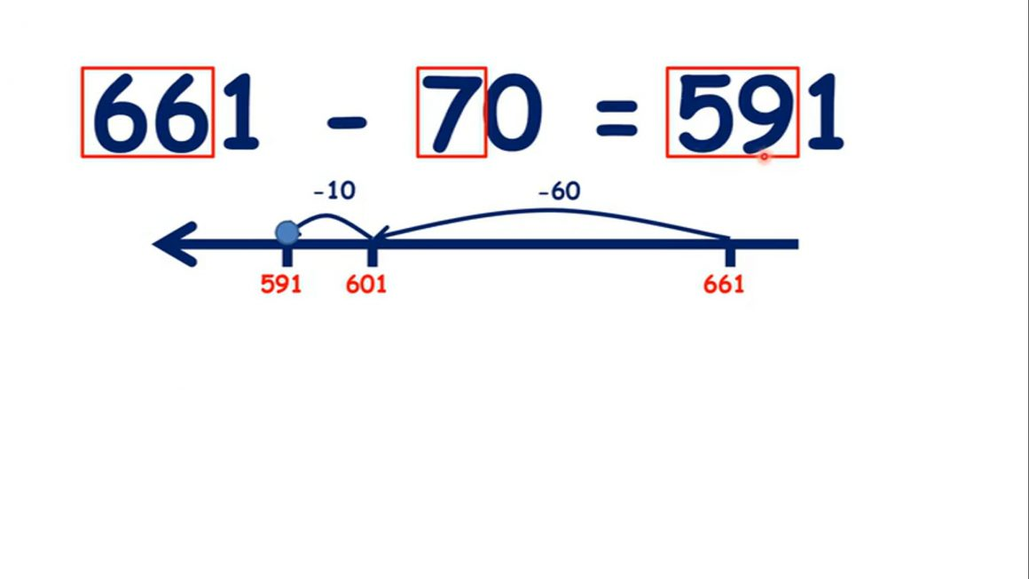 Subtract a multiple of 10 from a three digit number (bridging tens)