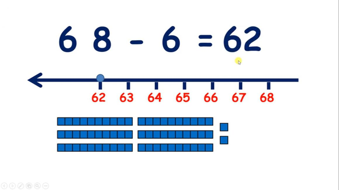 Subtract a single-digit number from a two-digit number on a number line