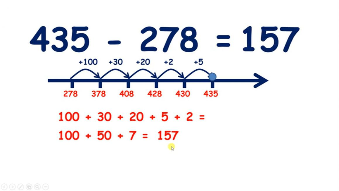 Subtract a three digit number by counting forwards, hundreds then tens then units