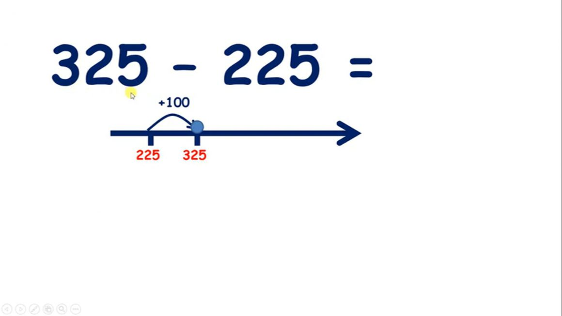 Subtract a three-digit number by counting forwards in hundreds
