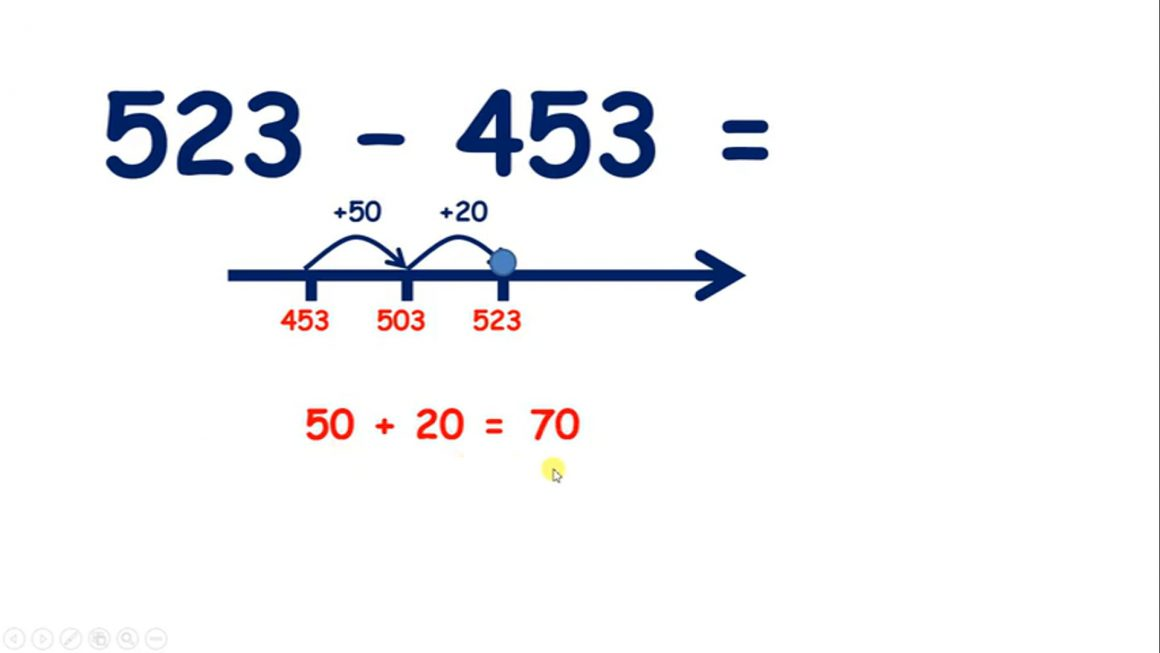 Subtract a three-digit number by counting forwards in tens