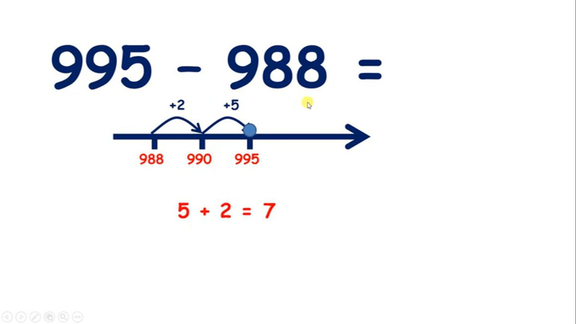 Subtract a three-digit number by counting forwards in units