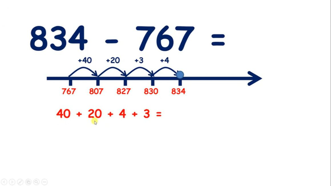 Subtract a three-digit number by counting forwards, tens then units
