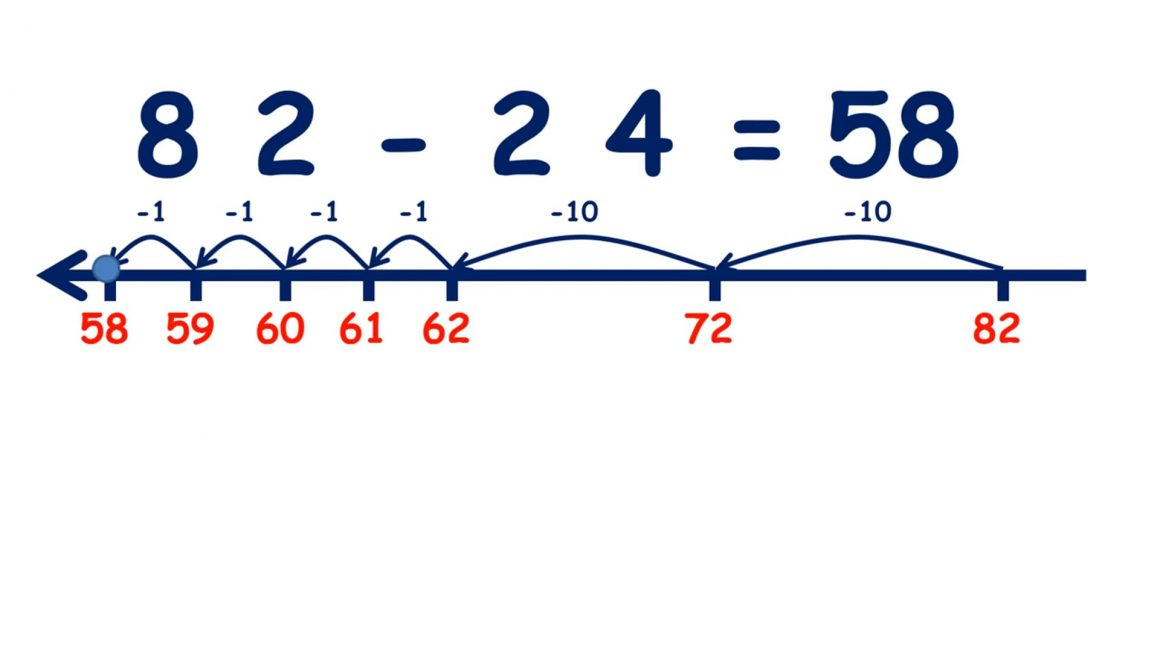 Subtract a two-digit number on a number line, tens then units