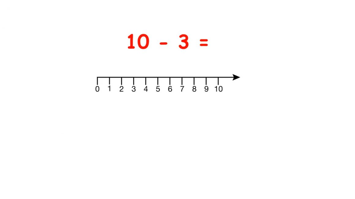 Subtract by counting forwards on a number line