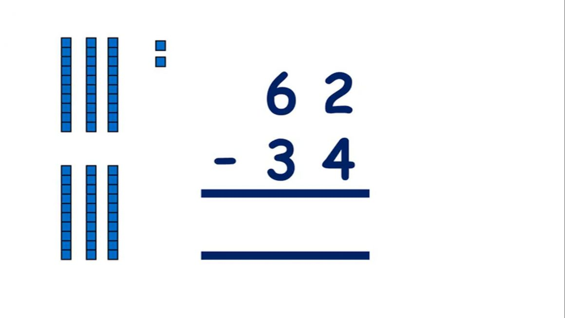 Subtract using the column method