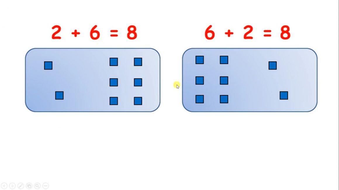 Use blocks to perform simple addition