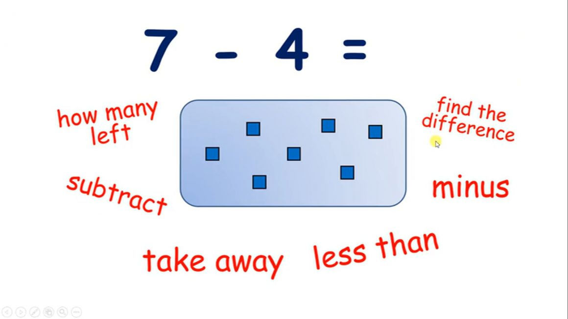 Use blocks to perform simple subtraction
