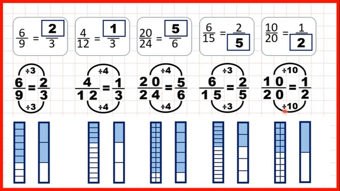 Use division to find equivalent fractions