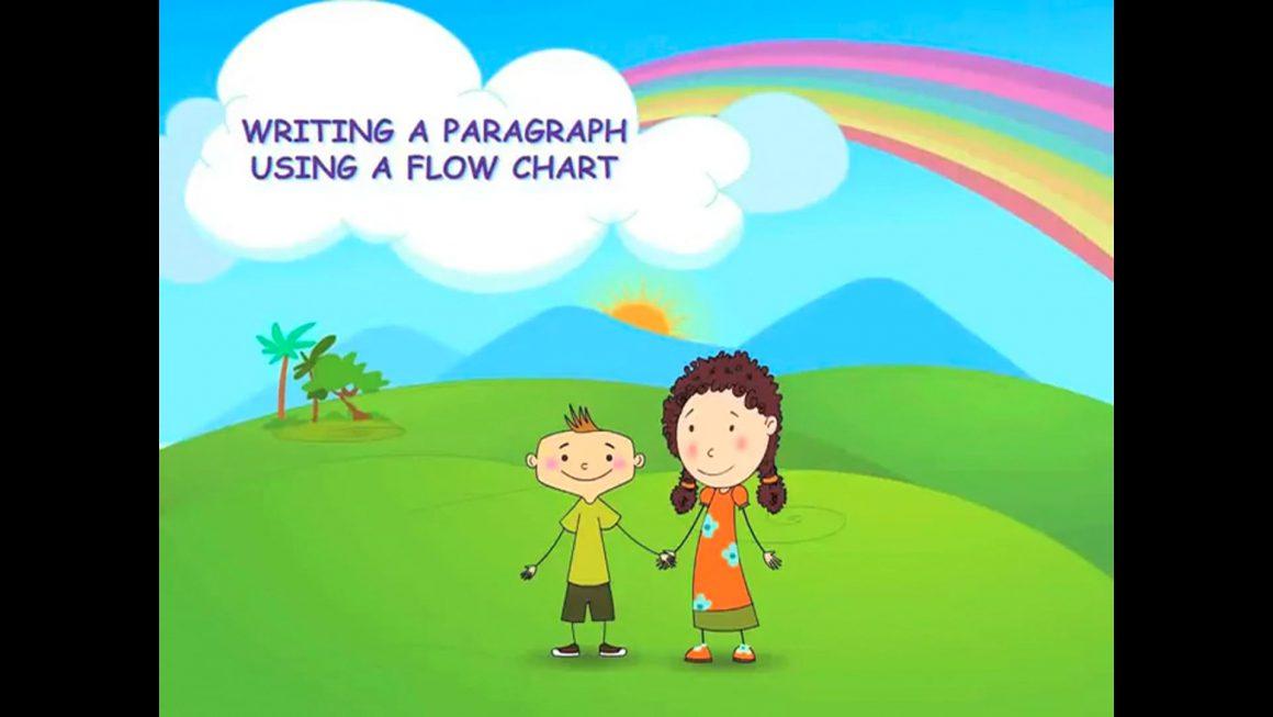 Zizi & Fleck – Writing a Paragraph Using a Flow Chart